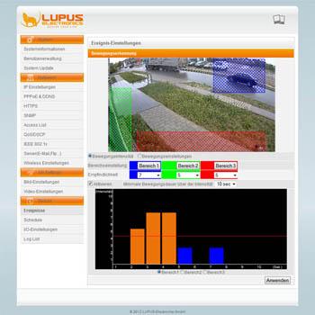 Bewegungserkennung der IP-Kamera